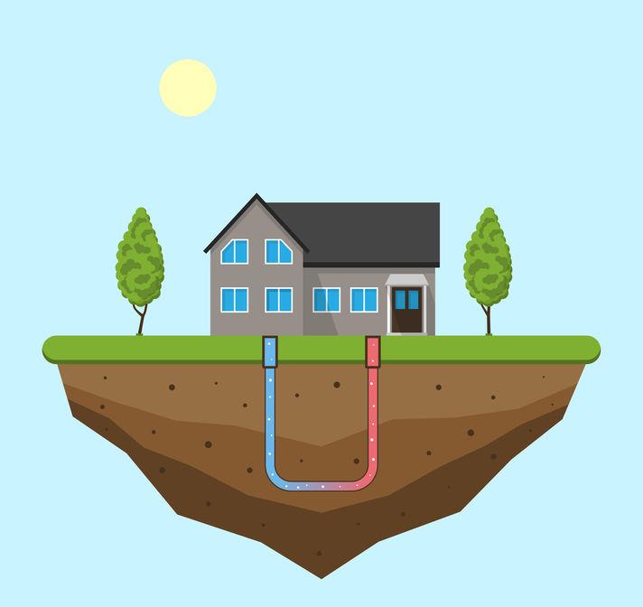 Geothermal Green Energy
